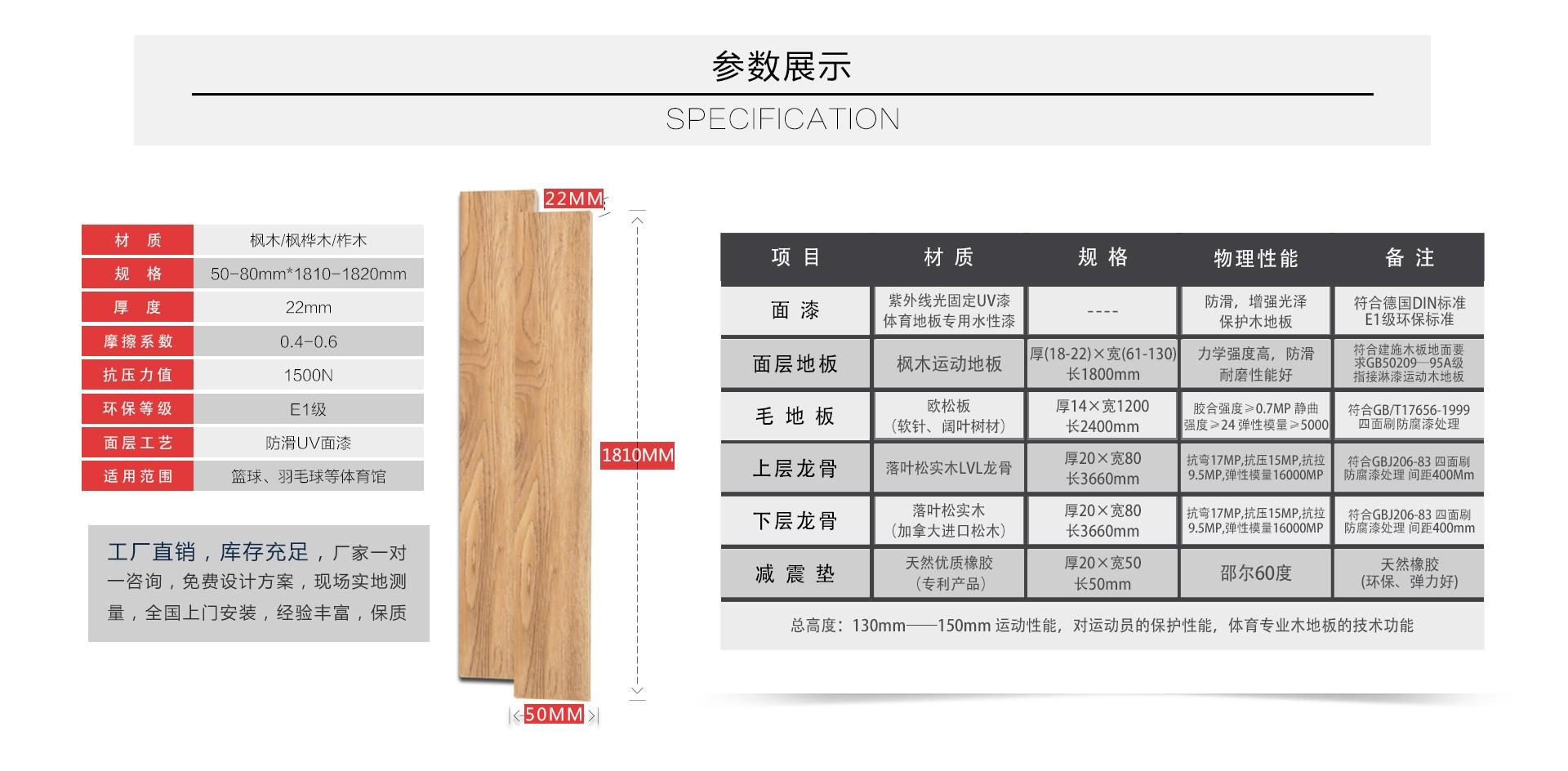 实木地板木材参数