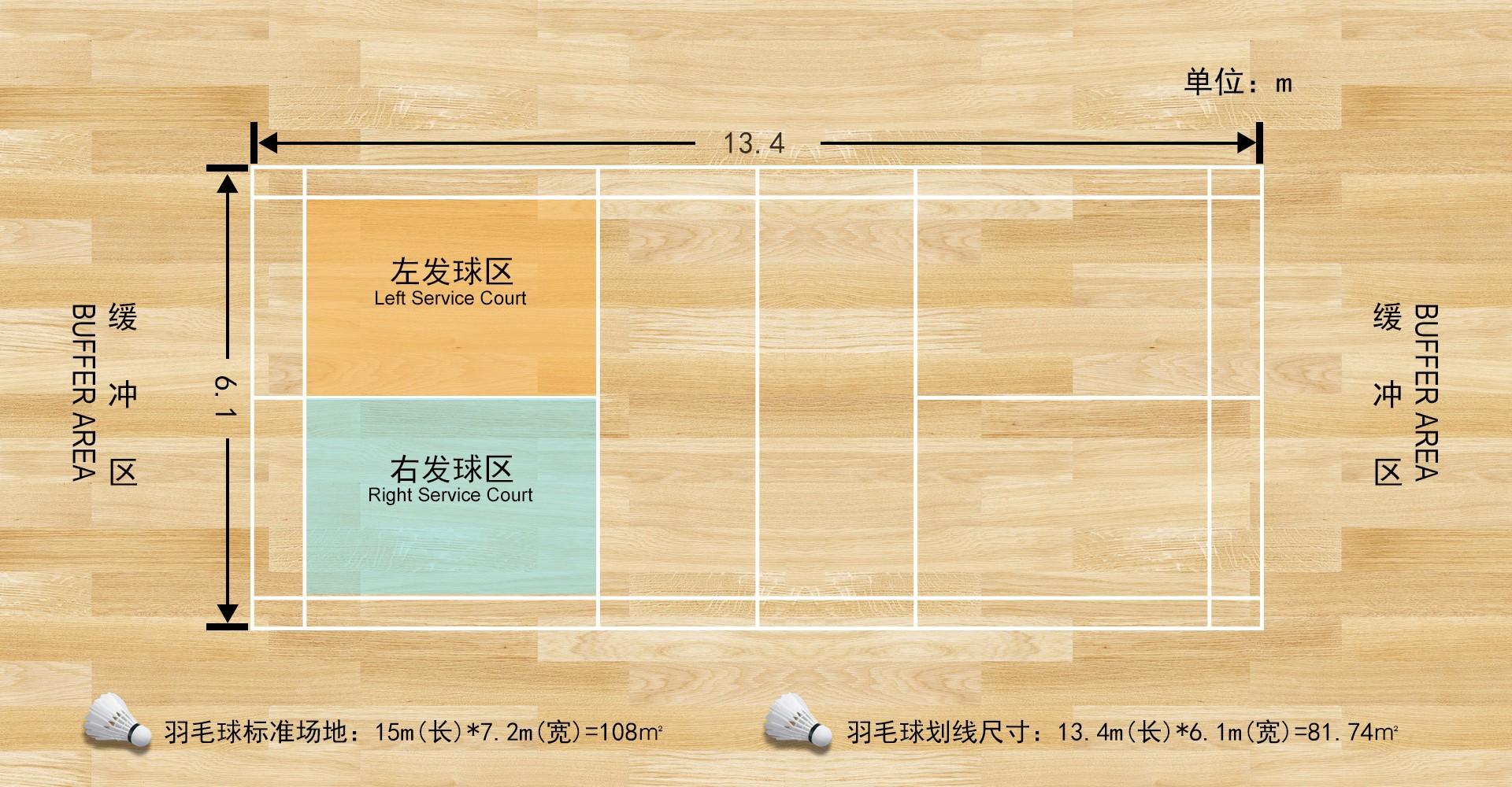 羽毛球场实木地板效果图