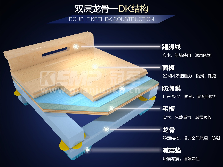 木地板结构